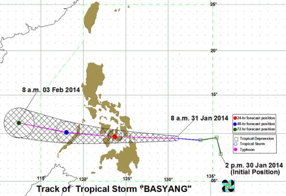 Typhoon Basyang Track
