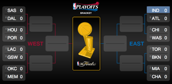 NBA Playoffs 2014: First Round Matchups, Live TV Schedule